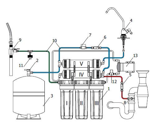 Схема гейзера престиж