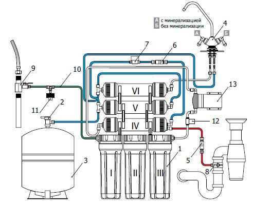 Схема соединений фильтра гейзер престиж