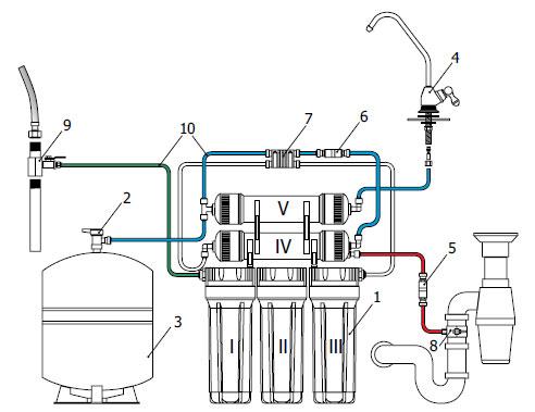 механического фильтра II,